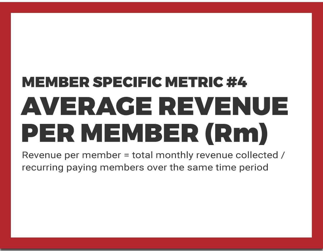 Avg_Revenue_Member.jpg